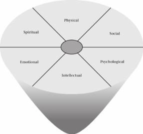 The-perceived-wellness-model-Adams-1997